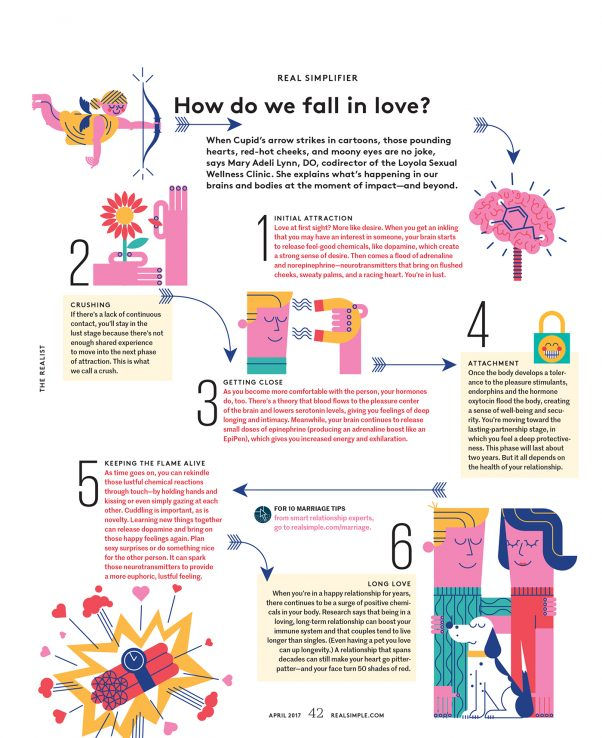Is Marriage Different from a Love Affair? | Balance Work Force
